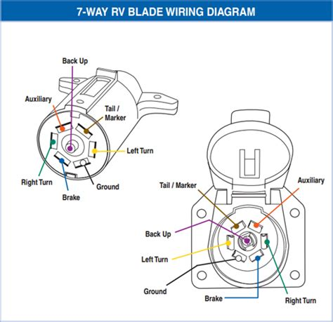 Way Molded Plug Cable