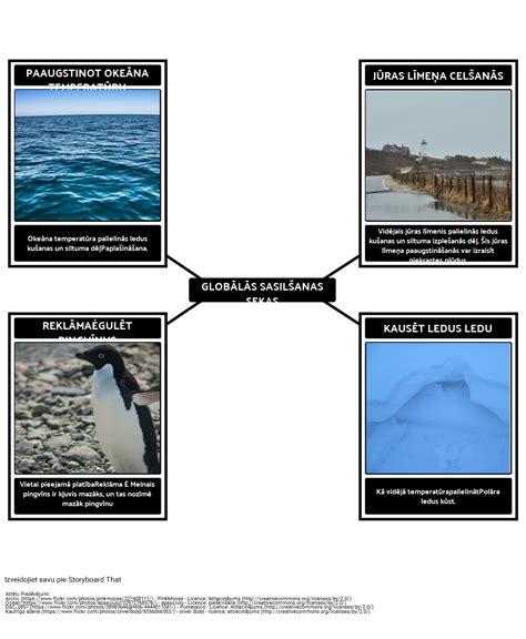 Ilustrējot Globālās Sasilšanas un Klimata Pārmaiņu Ietekmi