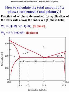 Chapter 9  Phase Diagrams 3