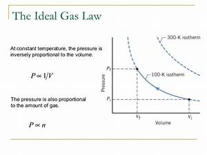 Ch 14 Ideal Gas Law  U0026 Kinetic Theory