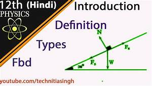 What Is Physics    Introduction   Definition Branches Of