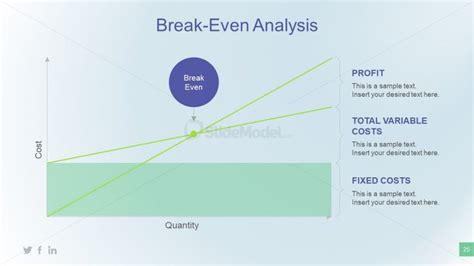 break  analysis  graphically slidemodel