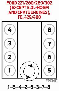 Jeep 4 0 Engine Firing Order  Jeep  Free Engine Image For User Manual Download