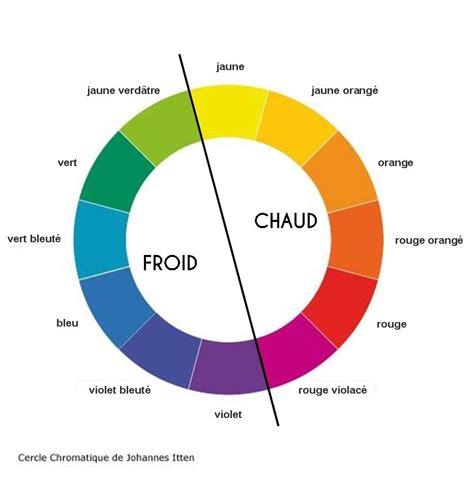 Couleur Chaudes Et Froides Cercle Chromatique Couleurs Chaudes Et Couleurs Froides