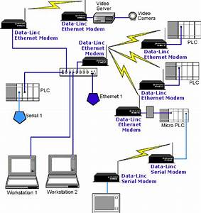 Wireless Security Camera Systems Diagram Protect Your