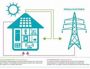 Rentabilite Autoconsommation Photovoltaique : l 39 autoconsommation d 39 lectricit favoris e par l 39 assembl e ~ Premium-room.com Idées de Décoration