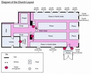 Church Layout