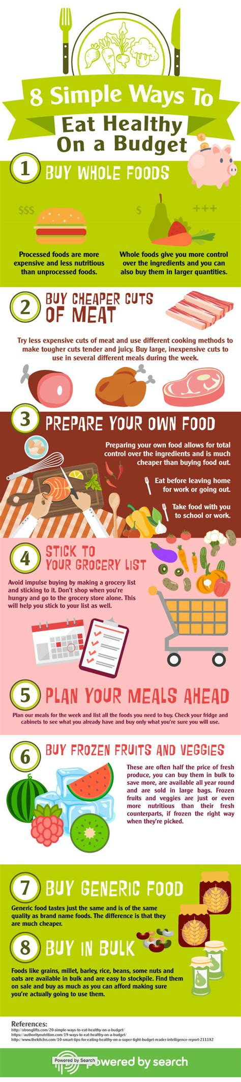 8 Simple Ways To Eat Healthy On A Budget  Welcome To Get Big Ideas