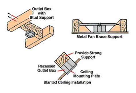 Safety Brace For Ceiling Fan by Ceiling Fan Installation Extreme How To