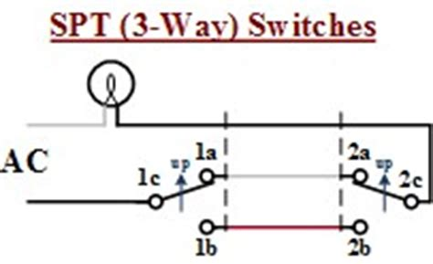 Commercial Wiring 3 Way Switch Schematic by Troubleshooting Repairing Commercial Electrical