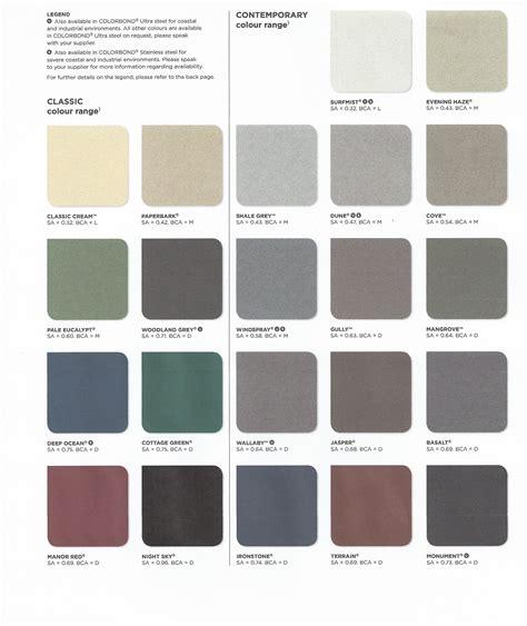 outdoor rubber flooring rolls australia premium outdoors