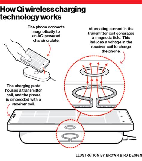 how to make iphone charger work wirelessly charging iphone