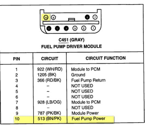 Mustang Fuel Pressure Seems Like Pump Not