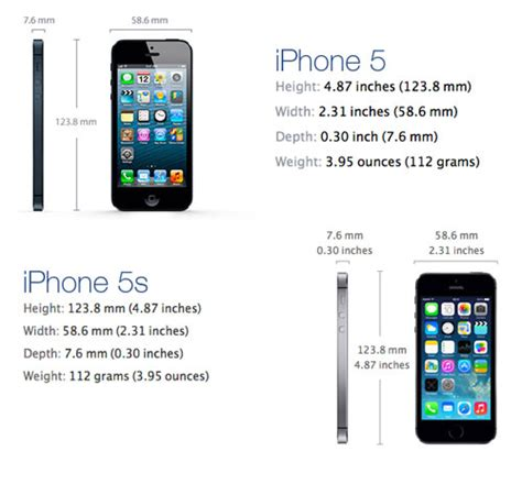 related keywords suggestions for iphone 5 vs 5s size