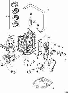 Mercury 40 Hp 2 Stroke 4 Cyl Manual