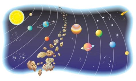 Animated Solar System Perfect Simulation Of The Solar