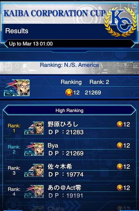 Na Kc Cup 2nd Place Deckreport Duellinks