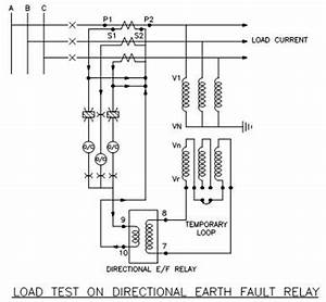 protection of transformer motor generator line busbar With earth current relay