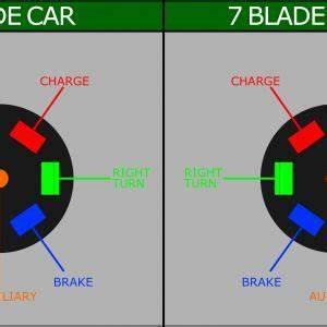 Trailer Wiring Schematic 7 Way