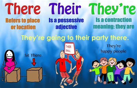 เรียนภาษาอังกฤษ ความรู้ภาษาอังกฤษ ทำอย่างไรให้เก่งอังกฤษ Lingo Think In English!! ) There กับ