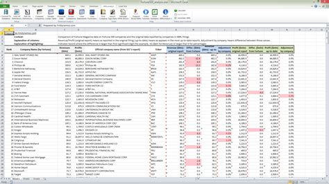 Benchmark Xbrl Reports In Excel With Xbrlanalyst