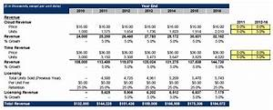Financial statement debit credit managerial templates for Annual projection template