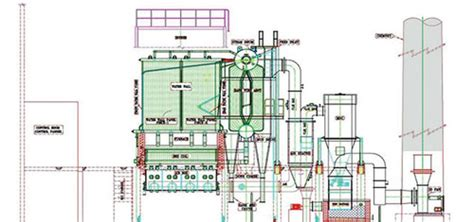 Rajdeep Boiler Private Limited