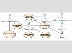 Actors, Roles and Use cases in the usecase diagram for