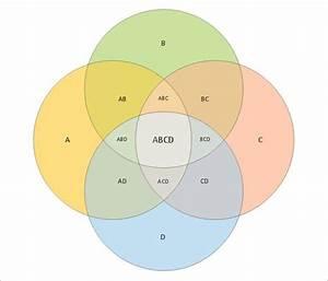 Ben Jones On Twitter   U0026quot Creating A Venn Diagram In  Tableau By  Highvizability I U0026 39 M A Fan Of Venns