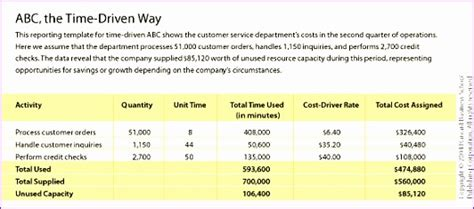 activity based costing excel template exceltemplates