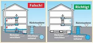 Hebeanlage Abwasser Einfamilienhaus : kellersanierung keller abdichtung in kaiserslautern mainz kusel kibo ~ Yasmunasinghe.com Haus und Dekorationen