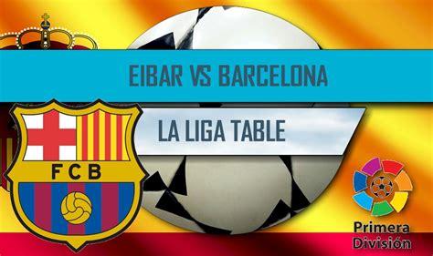 Watch from anywhere online and free. Eibar vs Barcelona Score En Vivo: La Liga