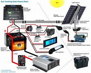 Mobile Solar Power Plant
