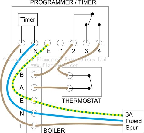 external programmers  combination boilers