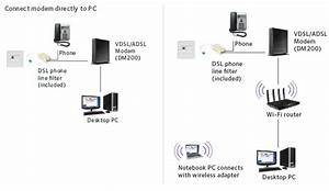 netgear dm200 broadband high speed vdsl adsl modem dm200 With cable modem diagram