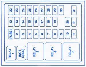 1996 Ford Aerostar Fuse Box Location : ford f250 4 4 2004 main engine fuse box block circuit ~ A.2002-acura-tl-radio.info Haus und Dekorationen