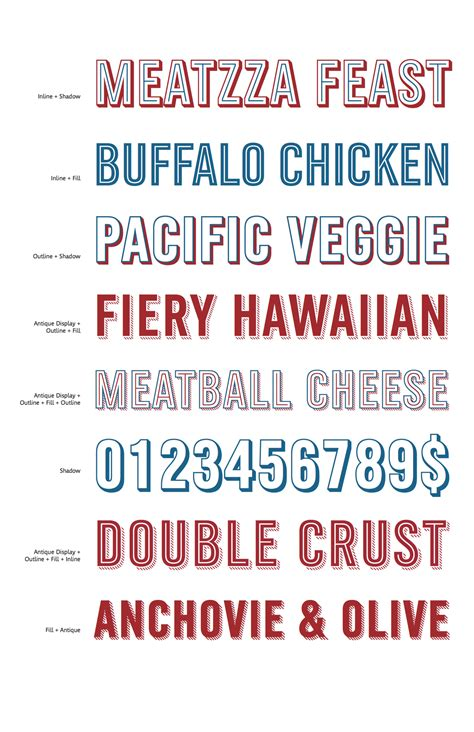 Pizza Press, custom fonts for Domino's — Terrance Weinzierl