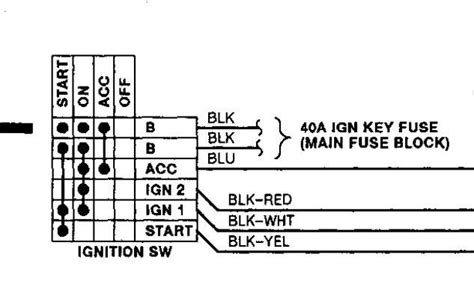 6 Wire Ignition Switch Diagram by How To Re Wire Ignition To Push Button Bypassing The