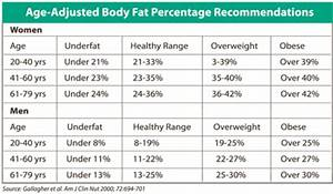 Help Your Employees Be More Healthy With Body Fat Testing