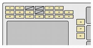 Fuse Box And Wiring Diagram