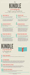 How To Self Publish An Ebook  Illustrated Guides