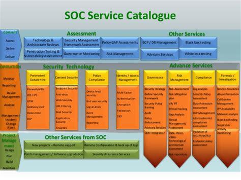 security operations center framework  modern rules