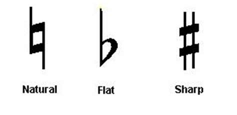 Such accidentals can put naturals by one or two semitones up or down. Music Theory Online - How To Read And Write Music