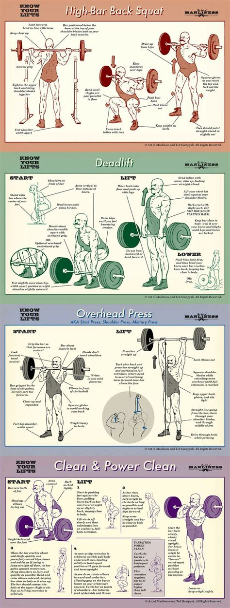 how to deadlift an illustrated guide i