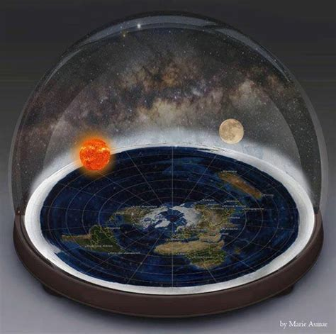Ultimate Flat Earth Models Collection Aplanetruthinfo