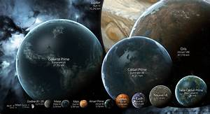 EVE Online Planet Size chart by funzinnu on DeviantArt