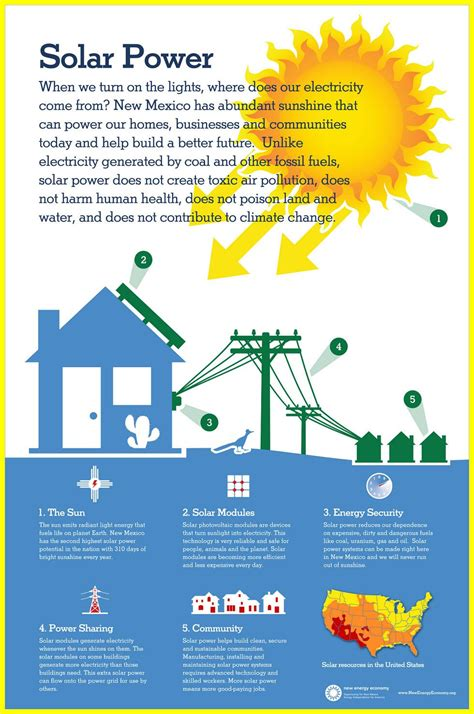 Solar Power Animals Pinterest About Energy