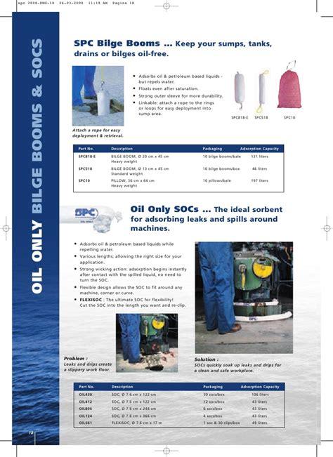 sorbent product catalog