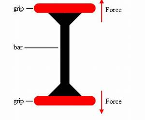 Looking At A Cross Section Of The Above Diagram, C ...