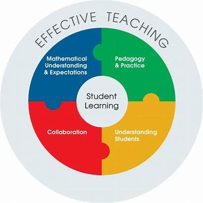 Effective Teaching Discipline Practices Crisis Education Africa